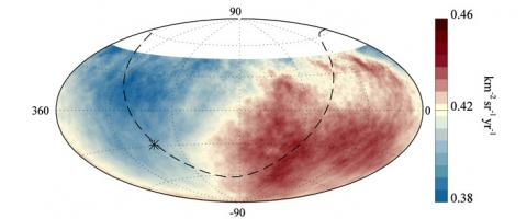 Sky map with cosmic rays
